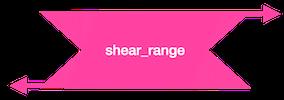 shear_range